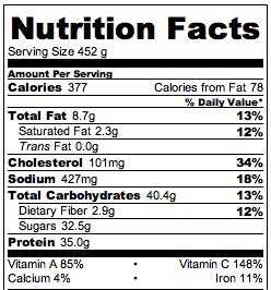 Sweet & Sour Chicken - Nutrition