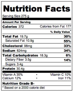 Chicken Stroganoff Nutritional Info