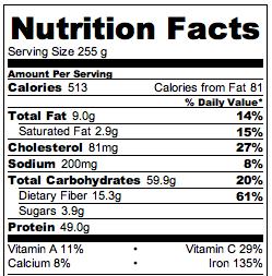 Chili Con Carne - Nutrition