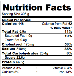 General TSO's Chicken - Nutrition