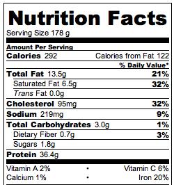 Crock Pot Paleo Balsamic Roast Nutrition