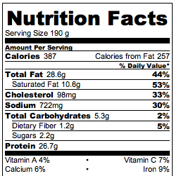 Paleo Pork Chop Nutrition