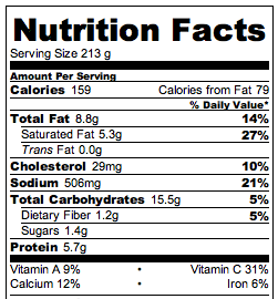 Potato Soup Nutrition Facts