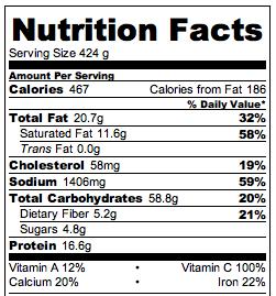Loaded Baked Potato Soup - Nutrition