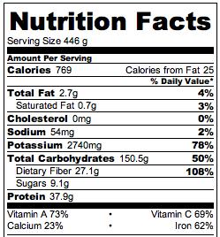 **Slow Cooker Cajun Seasoned Vegetarian Gumbo Nutrition