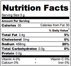 pumpkin seeds - nutritional info