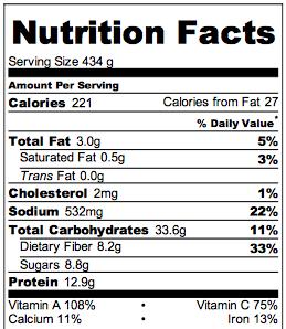 Crock Pot Veggie Curry Nutrition