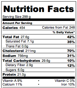 Crock Pot Egg Casserole - Nutrition