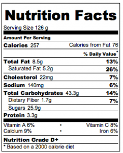 Nutrition Facts - Red, White & Blue Cobbler