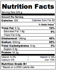 Island Chicken Nutritional Info