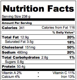 Crock Pot Herbed Chicken - Nutrition