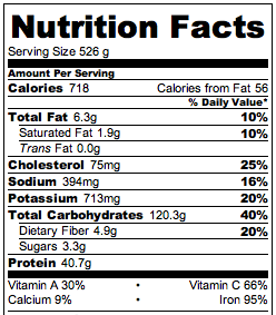 Red Beans and Rice Nutrition