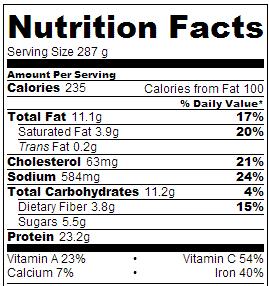Crock Pot Pizza Chili - Nutrition