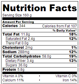 Crock Pot Hot Fudge Sundae Cake - Nutrition