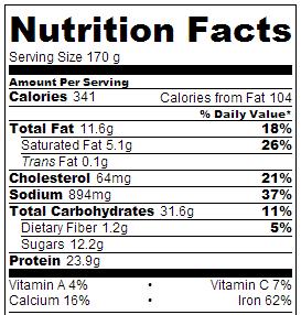 Crock Pot Pizza Sloppy Joes - nutrition