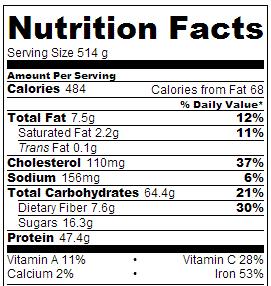 Crock Pot Shredded Pork Tacos - nutrition