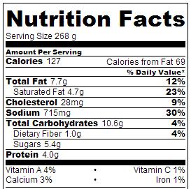 Crock Pot Southern Creamy Grits - Nutrition