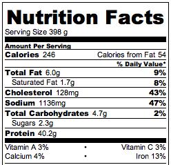 Slow Cooker Egg Drop Soup - Nutrition
