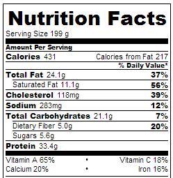 Crock Pot Chicken Quesadillas - Nutrition