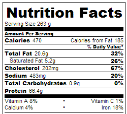 Crock Pot Chicken in Herbs - Nutrition