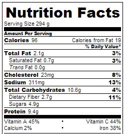 Crock Pot Fall Harvest Chowder - Nutrition