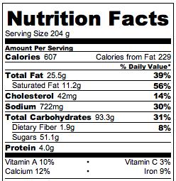 Crock Pot Apple Cobbler - Nutrition