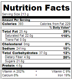 Crock Pot Bourbon Spiked Pumpkin Bread Pudding - Nutrition