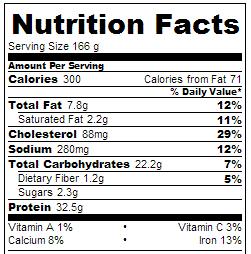 Crock Pot Greek Pita Chicken Sandwiches - Nutrition