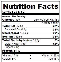 Crock Pot Mexican Carnitas - Nutrition