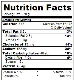 Crock Pot Stuffed Cabbage Rolls - Nutrition