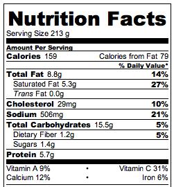 Potato Soup Nutrition Facts