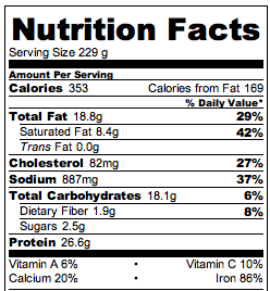 Tater Tot Casserole - Nutrition