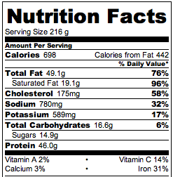 **Korean Beef Tacos Nutrition facts