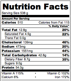 **Nutrition Facts