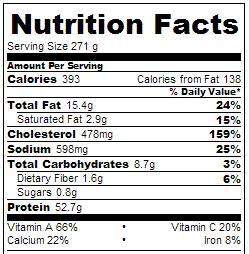 Crock Pot Shrimp Scampi - Nutritional Facts