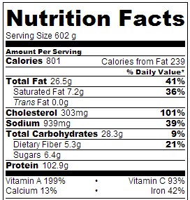 Crock Pot Coq au Vin - nutrition