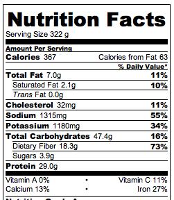Ham & Beans Nutrition