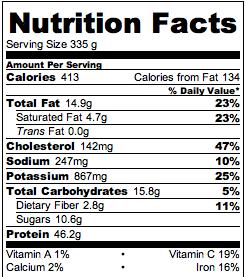 Apple Sage Pork - Nutrition