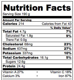 Sloppy Johnny's Nutritional Data