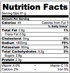 **Nutrition