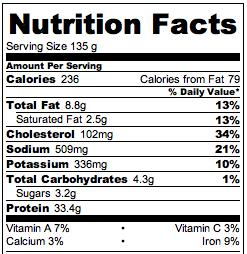 **Chicken Balti nutrition facts